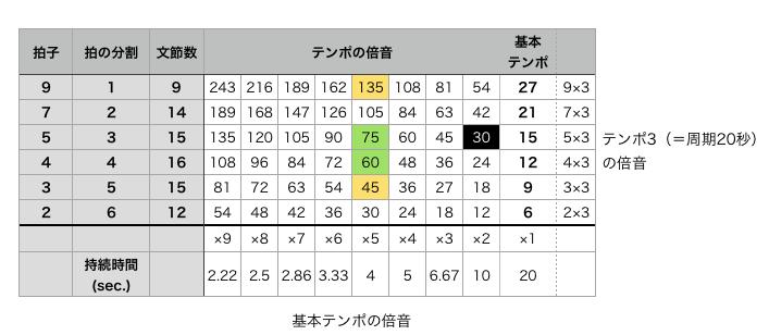 スクリーンショット 2015-06-10 19.20.37