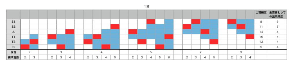スクリーンショット 2015-06-10 19.16.45