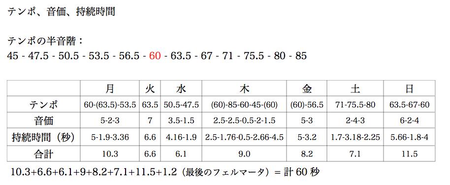 スクリーンショット 2015-06-04 23.34.30