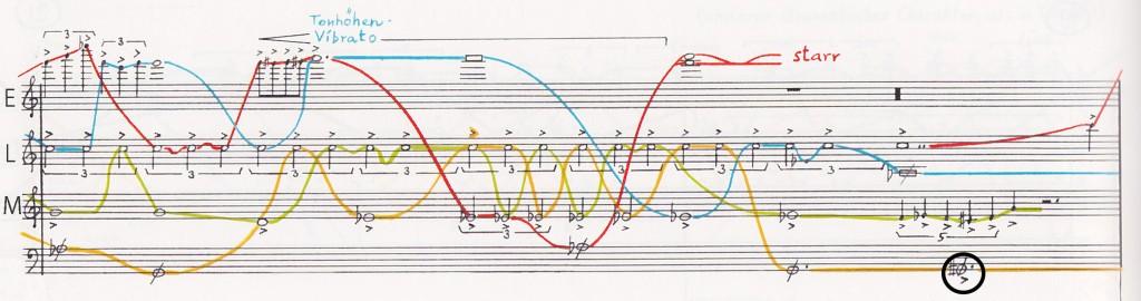 譜例3:第2のフォルメル呈示 ©Stockhausen Foundation for music, Kuerten, Germany